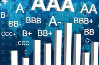 АКРА подтвердило кредитный рейтинг Краснодарского края 10