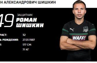 Из футбольного клуба «Краснодар» ушел с Роман Шишкин 11